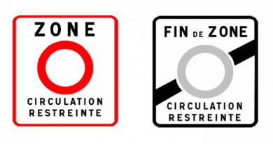 Umweltzonen in Frankreich, wie geht das?